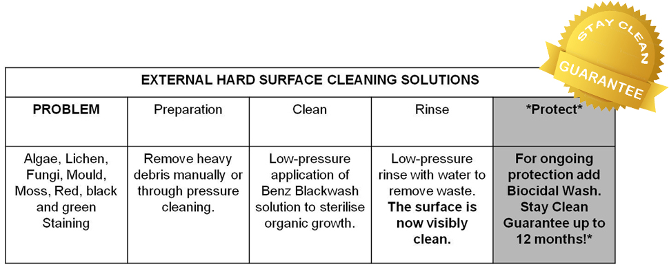 cleaning-solutions1